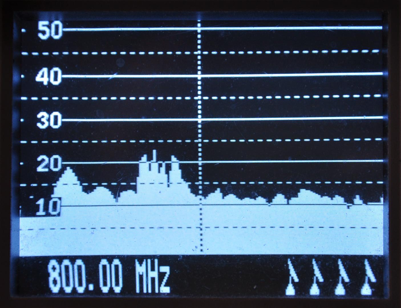 20140813-boxer-5208-800-mhz-med-filter
